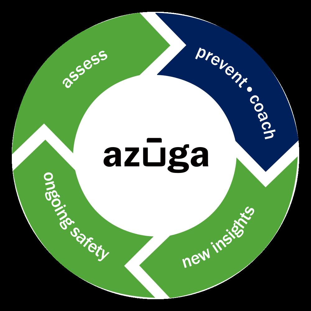 azuga-safe-process-step-coach
